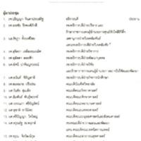 d2545-1.pdf
