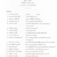 d2527-19.pdf