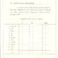 3 พ.ย.2523.pdf